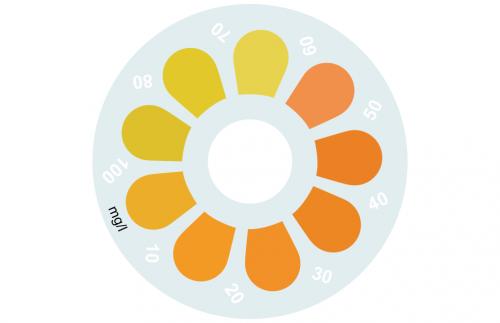 Disque pour comparateur couleur, peroxyde d'hydrogène HR, 0 - 100 mg/L