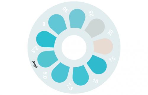 Disque pour comparateur couleur, manganèse LR, 0 - 0.03 mg/L