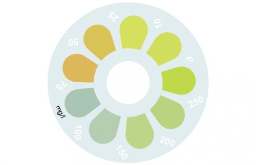 Disque pour comparateur couleur, chlore HR, 0 - 250 mg/L