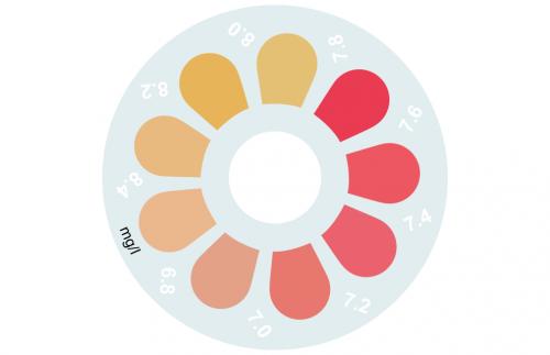 Disque pour comparateur couleur, pH rouge de phénol, 6,8 - 8,4