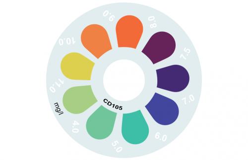 Disque pour comparateur couleur, pH universel, 4 - 11